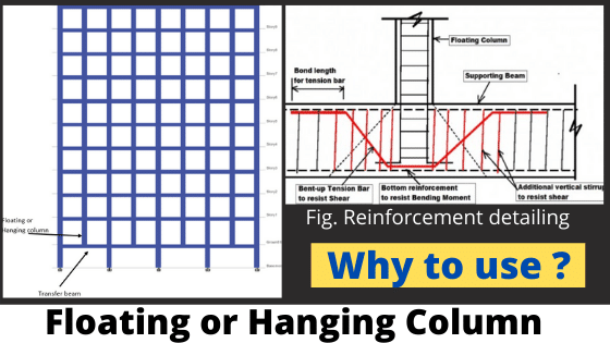 Floating or Hanging Column