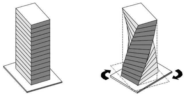 torsion in building