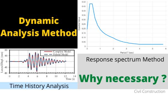 Dynamic analysis method