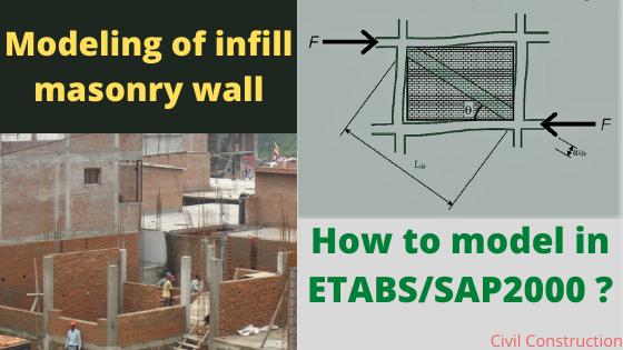 Modeling of infill masonry wall